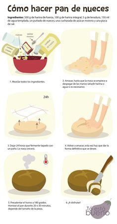 #Receta ilustrada - Cómo hacer un pan de nueces casero http://es.pinterest.com/mariansanchezfr/recetas-que-hacer/