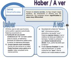 HABER is a verb. A VER is not! Nevertheless, they sound alike! Don't be confused.