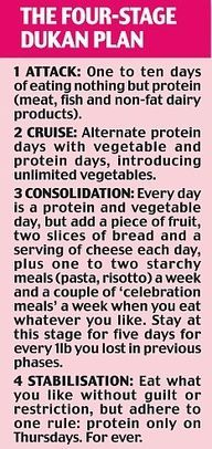 Dukan Diet: Put your fat cells on a revolutionary weight-loss plan Dukan Diet Stages --- TO DECARB: low carb bread and low carb fruits and you're good to go.Dukan Diet Stages --- TO DECARB: low carb bread and low carb fruits and you're good to go. Dukan Diet Plan, 2 Week Diet Plan, Dukan Diet Recipes, Hcg Diet, Atkins Diet, Meal Prep Plan, Before And After Weightloss, Get Thin, Weight Loss Meals