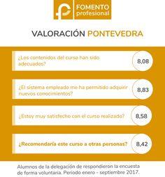 Fomento Profesional Pontevedra. Opiniones