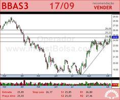 BRASIL - BBAS3 - 17/09/2012 #BBAS3 #analises #bovespa