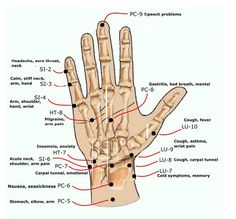 7 Best Cool Therapies Images Acupressure Treatment