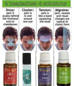 Young Living Essential Oils for Headaches You can visit my website for more information or to order: www.ylwebsite.com/paola