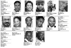 victims of police shooting - Google Search