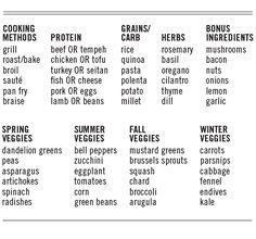Foodie Dice No. 1 - Seasonal Dinners (Pouch)
