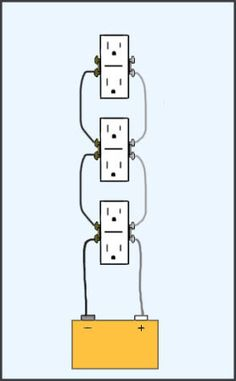 This site has THE best diagrams for home wiring I've seen. Simple and elegant. #electric #wiring #schematic #home #receptacle #outlet #switch