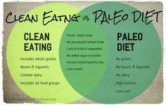 Paleo vs Clean Eating