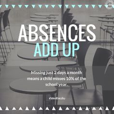 """Absences add up! Missing just 2 days a month means a child misses 10% of the school year."""