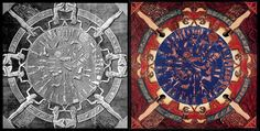 Zodiac Circle of Denderah