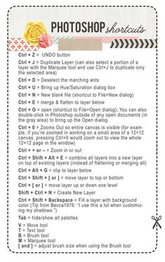 photoshop shortcuts... Yes!