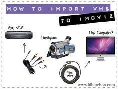 How to import vhs into iMovie via lilblueboo.com