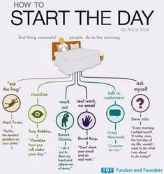 How do you start the day? Here's how: Eat the Frog: Tackle the hardest problem on your plate. — Mark Twain Visualize: Visualize how you will make your day. — Tony Robbins Work Out… Eat The Frog, Coaching, Tips & Tricks, Start The Day, Successful People, Tony Robbins, Time Management, Self Improvement, Self Help