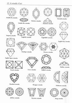 diamond cut shape 3