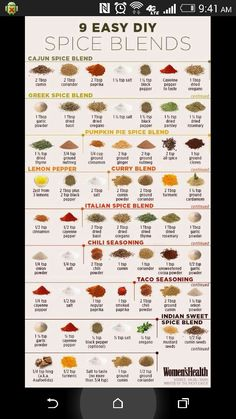 9 easy DIY seasoning mixes spice blends and 16 other useful kitchen cheat sheets Homemade Spices, Homemade Seasonings, Homemade Pizza Sauce, Homemade V8 Juice, Homemade Italian Seasoning, Homemade Spice Blends, Homemade Pasta, Greek Spices, Kitchen Cheat Sheets