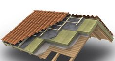 Insulating on top of a roof using mineral wool (Rockwool) From Czech Republic
