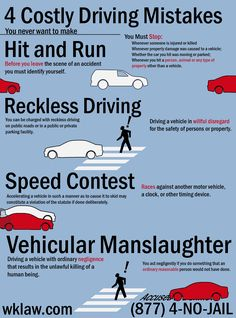 4 Costly Driving Mistakes You Never Want to Make Road Safety Quotes, Road Safety Tips, Drivers Ed, Car Care Tips, Car Quotes, Driving Tips, Car Insurance, Insurance License, Driving School