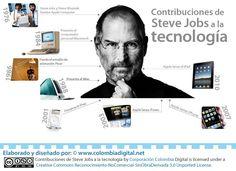 Contribuciones de Steve Jobs.   #infografia #infografía #infografias #infograph #graph #graphics #infographics