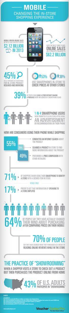 El móvil está cambiando la forma de comprar #infografia #infographic
