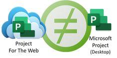 Program Management, Project Management, Ms Project, Microsoft Project, Portfolio Management, Articles, Projects, Tile Projects