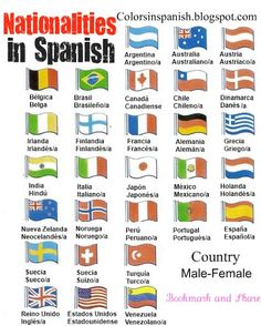 Countries and nationalities in Spanish with flags. http://colorsinspanish.blogspot.com/2012/10/countries-and-nationalities-in-spanish.html
