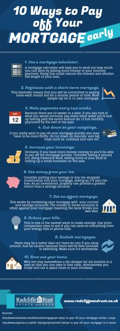 10 Ways to Pay off Your Mortgage Early