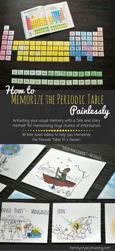 How to Memorize the Periodic Table Painlessly - Family Style Schooling High School Chemistry, Teaching Chemistry, Science Chemistry, Middle School Science, Science Lessons, Science Education, Science Activities, Science Experiments, Earth Science