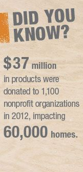 49 Best Corporate Donation resources images in 2013