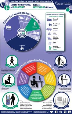 26 best dr sharma 39 s obesity infographics images health info graphics health care. Black Bedroom Furniture Sets. Home Design Ideas