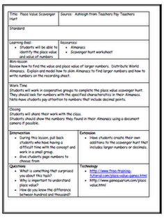 educationjourney: Common Core Lesson Plans