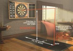 Setting up your Dartboard Once you have bought your dartboard (or dragged it out of its hiding place/your attic), you need to set it up to get the most use and practice out of it. Here are some tips that will help you create the perfect setting. Choose an area which isn't a walkway or... Read more »
