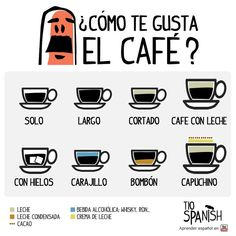 Ways to take coffee in Spanish repinned by http://www.Basic-Spanish-Words.com/