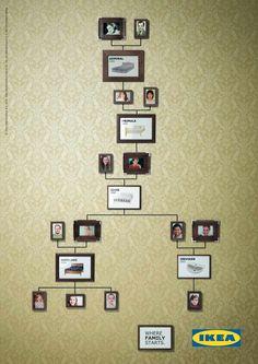 IKEA beds: Family tree, 2