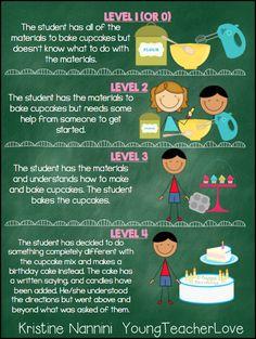 Standards Based Grading Cupcake Analogy Poster  #ClassroomFreebies