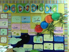 Tadpole's Promise Bulletin Board- based on story