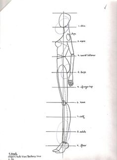 side view croqui sketch by astrophil, via Flickr