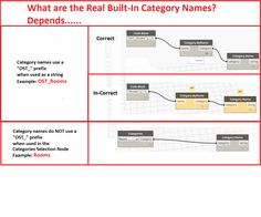 Simply Complex: What are the real Category Names in DynamoBIM? ... It Depends....