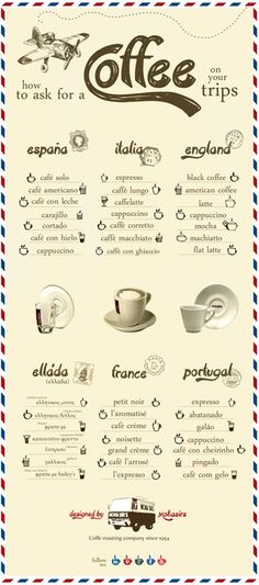 You're in Italy, France, Portugal, Spain, Greece or England and don't know how to order your favourite coffee? Here some suggestions! ;)