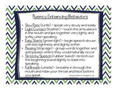 This quick handout defines frequently used fluency enhancing behaviors or strategies to be used when working with students who stutter.  Includes a framed handout and strategy card visual.  busybeespeech.blogspot.com Fluency Activities, Speech Therapy Activities, Speech Pathology, Speech Language Pathology, Speech And Language, Language Activities, Language Arts, Speech Room, Busy Bee