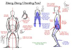 Healing, Yoga and Qigong: Zhan Zhuang - Foundation of Internal Martial Arts