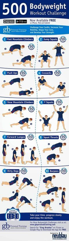 500 Bodyweight Worko 500 Bodyweight Workout Challenge...good luck with this.