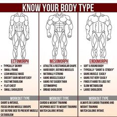 Which body type are you? Leave a comment  #bodytype #workout #gymtips
