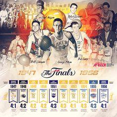 NBA Finals, 1947-1956, Philadelphia Warriors, Baltimore Bullets, Minneapolis Lakers, Rochester Royals, Syracuse Nationals, George Mikan, sports social media design