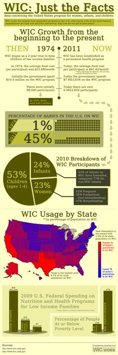 "I need to get the hell out of this california ""entitled"" state... Wtf people, wic is welfare!"