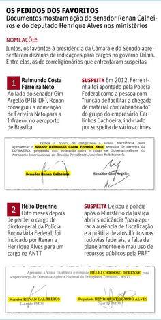 Folha de S.Paulo - Poder - Documentos mostram lobby de Renan e Henrique Alves no governo - 29/01/2013