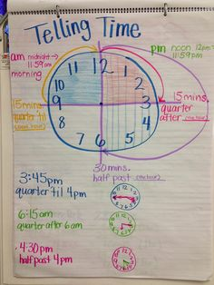 How To Produce Elementary School Much More Enjoyment 3 Teacher Chicks: Elapsed Time Freebies Telling Time Activities, Teaching Time, Teaching Math, Teaching Ideas, Reading Activities, Maths, Math Charts, Math Anchor Charts, Math Strategies