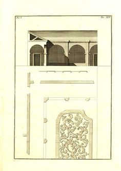 Palladio Antique Architect Print 1760 Certosa di by carambas, $78.00