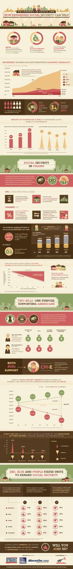 The retirement security crisis in the United States and the need to expand social security (infographic) - Lets Credit Repair Political Images, Political News, Political Science, Social Democracy, Politics, Information Economics, Digital Customer Journey, Web Design, Social Security Benefits