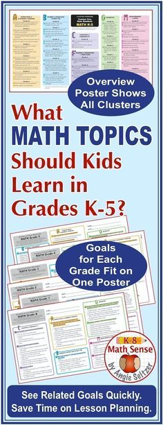 This resource lists 50-60 student-friendly goals per grade level, color-coded by cluster across K-5! It's a time-saver if you need to know which topics are required at each level. Posters are set up as 11-by-17 pages but can also be printed as small refer