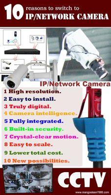 Information Technology: CCTV