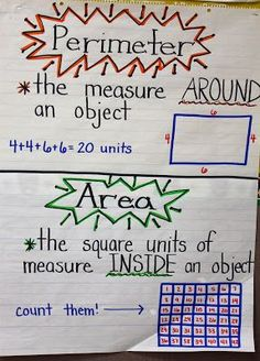 math anchor charts - perimeter and area anchor chart